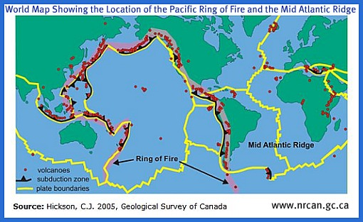 Tectonic Plates & Ring of Fire