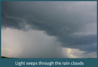 rain clouds lifting